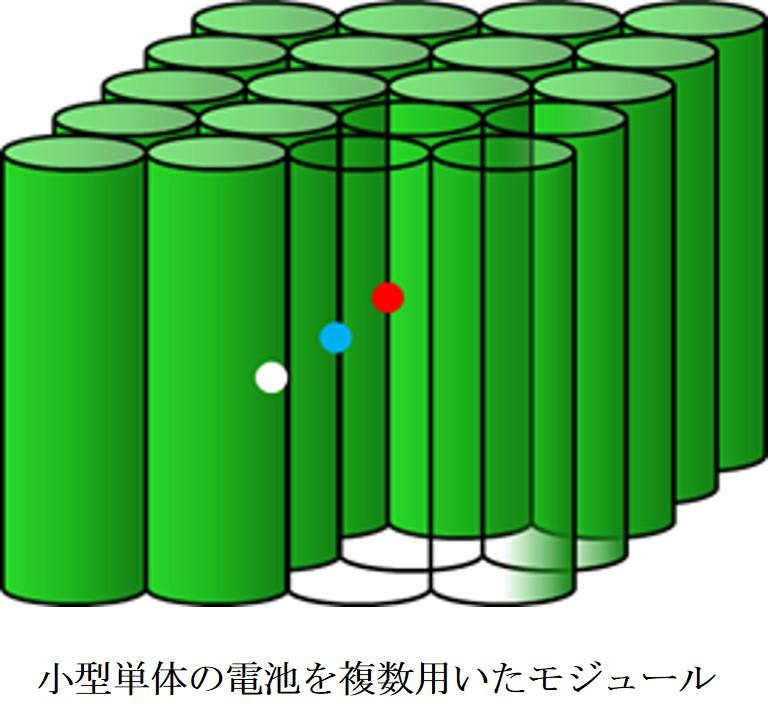 小型単体の電池を複数用いたモジュール.jpg